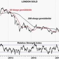 Solita Marcelli (JP Morgan): Stap in goud